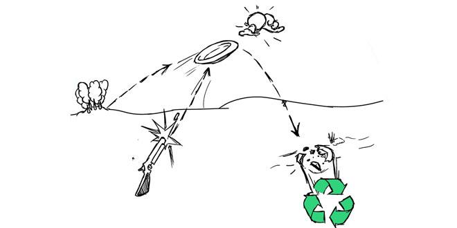 Vorstellung: VIVAZ – Umweltfreundliche Tontauben